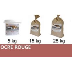 Béton ciré coloré Ocre Rouge KIT COMPLET